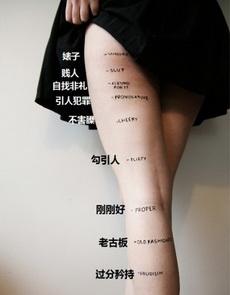 裙子的长短表达着什么